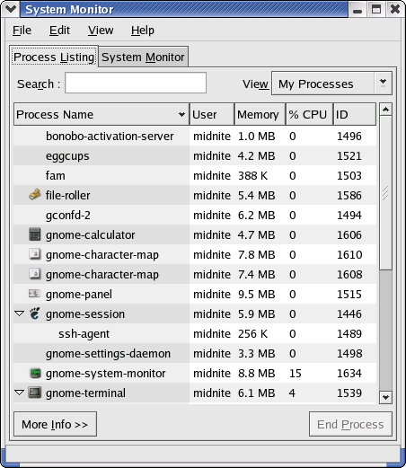 Task manager in GNOME 2.2.0 in RedHat 9 (System Monitor)